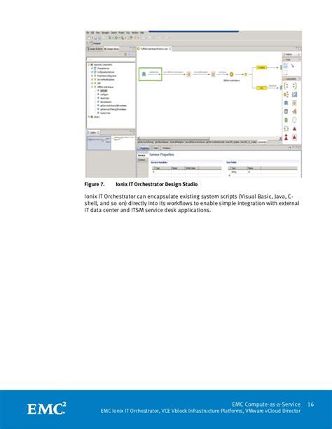 Emc Help Desk by White Paper Emc Compute As A Service Emc Ionix It