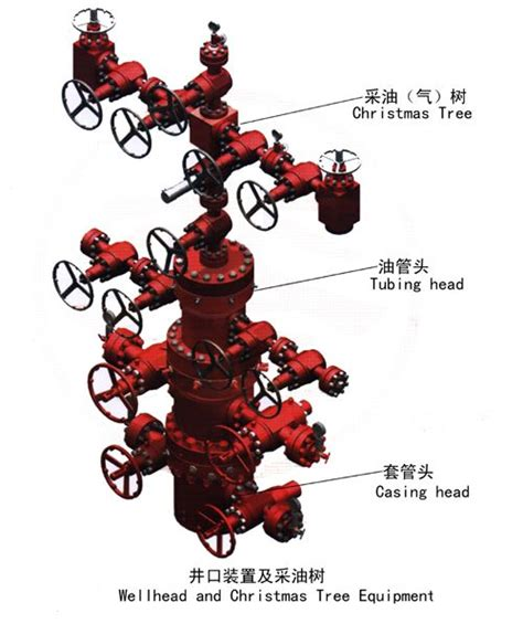 drilling holes in christmas tree wellhead and tree equipment 187 wellheads conventional geothermal subsea 187 drilling