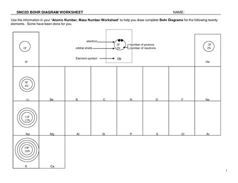 atom diagram worksheet bohr model worksheet lesupercoin printables worksheets