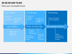 30 60 90 day business plan template 90 day plan powerpoint template 30 60 90 day plan template