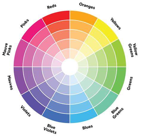 complementary color wheel csw designs painting with split complementary colors