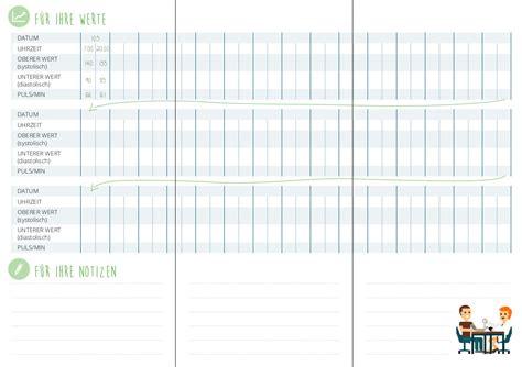 ck wert tabelle pers 246 nlicher blutdruckpass zum ausdrucken wellsana