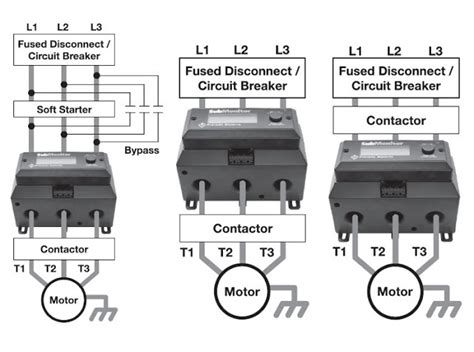3 Phase Ac Contactor Wiring Diagram by 3 Phase Motor Protection Wiring Diagram Includes Contactor