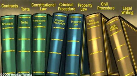 Can You Become A Lawyer With A Criminal Record School Curriculum School Curriculum Howstuffworks