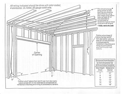 garage door wiring diagram wiring diagram and schematic