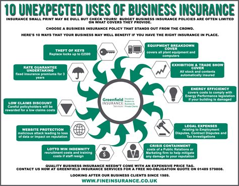 insurance for business 10 uses of business insurance