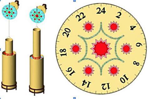 fantastic 4 clocks from islamic fantastic 4 clocks from islamic heritage about islam