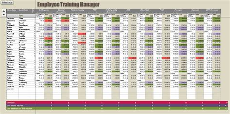 Realtor Expense Tracking Spreadsheet by Free Realtor Expense Tracking Spreadsheet Templates