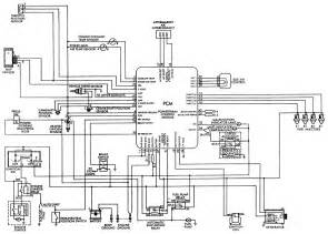 Jeep Tj Wiring Harness Diagram 92 Jeep Wrangler 2 5 Wiring Diagram Auto Parts Diagrams