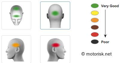 hjc rpha  kask incelemesi yorumlar motorisk