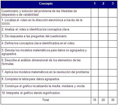 lista de trabajo apexwallpapers com lista de cotejo para evaluar las matematicas en primaria