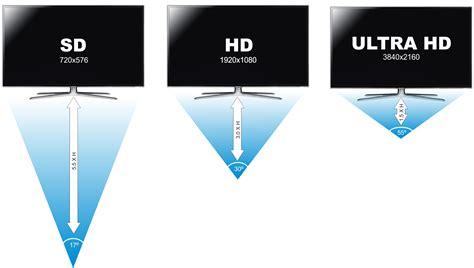que son imagenes en 4k as 237 son y as 237 van los televisores uhd 4k