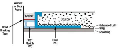 Ez Casing e z bead stucco casing bead carroll s building materials