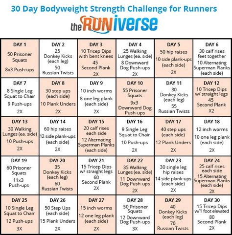 the 30 day god challenge 30 days to spiritual fitness books 30 day push up challenge runners weight and