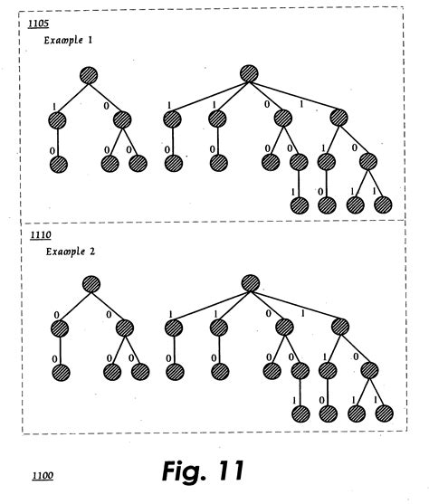 visitor pattern expression tree patent us20050267908 method and or system for
