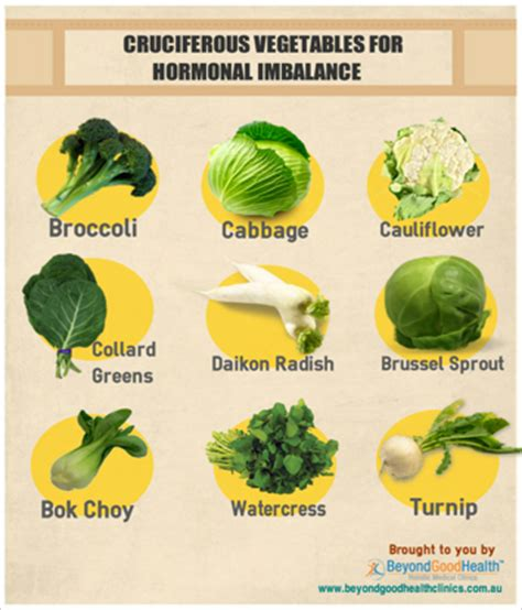 Detox Diet For Hormone Imbalance by 5 Ways To Balance Hormones Naturally Beyond Health