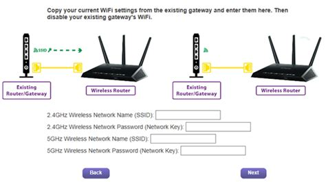 At T Wifi Not Working At Home by How Do I Set Up Netgear R7000 Router With Existing