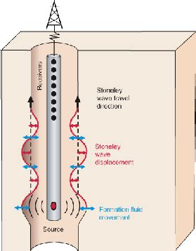 the frequency wikipedia the free encyclopedia   autos post