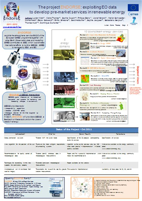 layout a0 poster tools for dissemination endorse energy downstream services