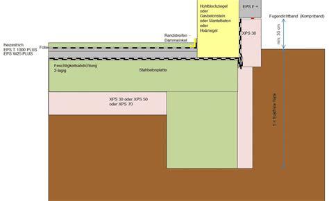 Was Ist Ein Sockel by Frostsch 252 Rze Nachtr 228 Glich D 228 Mmen Bauforum Auf Energiesparhaus At