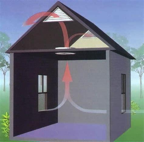 whole house fan cost whole house fan cost 28 images ventamatic direct drive