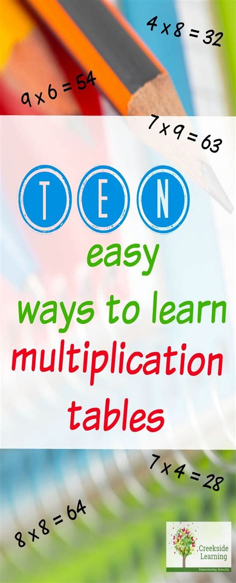ways to learn your multiplication tables best 25 multiplication facts ideas on times