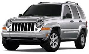 2002 Jeep Liberty Recalls 2002 Jeep Liberty Recalls 2002 Jeep Liberty Recall List