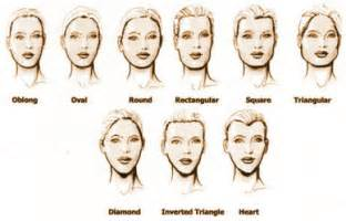 what tyoe of haircut most complimenta a square jawline ihijabi hijab style s to suit your face shape