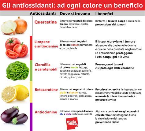 alimenti antiossidanti antiossidanti le propriet 224 benefiche e i cibi li