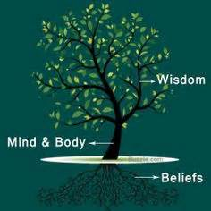 tree symbol meaning knowledge symbol google search craft ideas pinterest