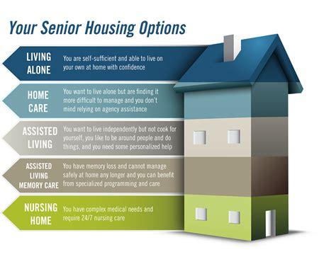 senior housing options find the right senior living option 187 senior living residences