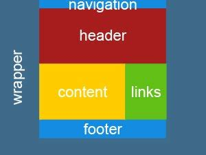 div id html div background color html css the sitepoint forums