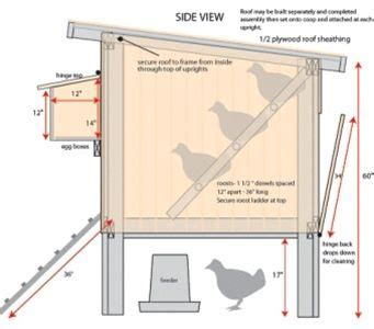 hen house design hen house hutch design coops poultry and hens