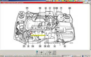 Volvo Locations Volvo V60 Fuse Box Location Get Wiring Diagram Free