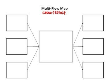 Flow Map Template Printable
