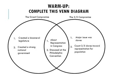 house and senate venn diagram house and senate powers venn diagram house plan 2017