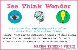 Resume Questions To Ask by Visible Thinking Routine See Think Wonder Poster Deep