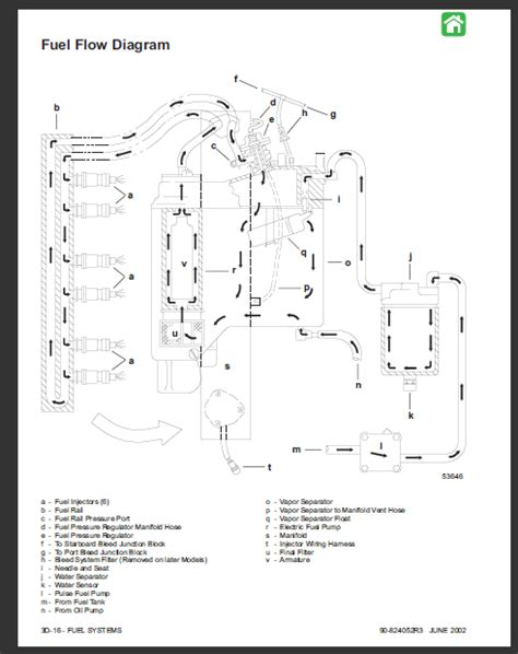 pioneer diagram wiring deh x4600bt pioneer deh x6500bt