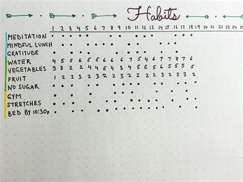 bloodstain pattern analysis journal how to use a bullet journal for better mental health