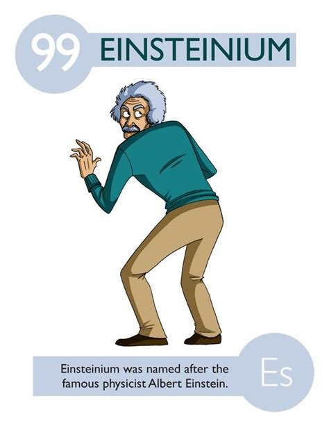 Es Periodic Table by Named After Albert Einstein Quot Einsteinium Quot Is A Synthetic