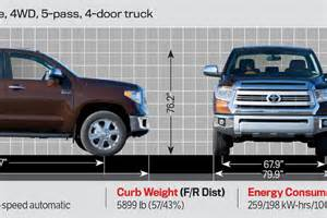 2014 toyota tundra dimensions photo 128