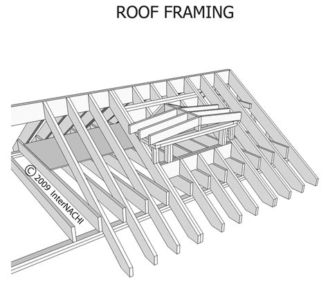 lookout flat roof framing index of gallery images roofing framing