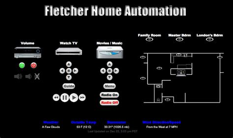 home automation software for the mac automated home