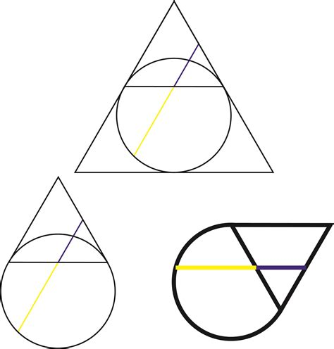 Triangle On Circle geometry the golden ratio in a circle and equilateral