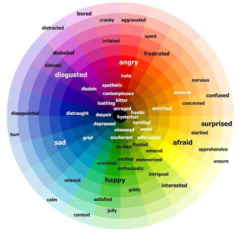 fear of color colour knowledge