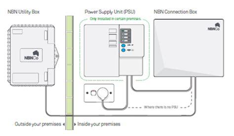 telstra wiring diagram wiring diagram schemes
