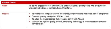 Airasia Vision And Mission | air asia business plan