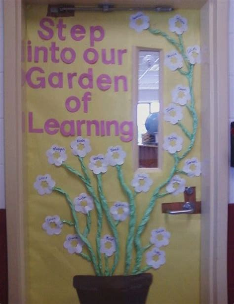 How To Learn Decoration by 1000 Ideas About Garden Theme Classroom On