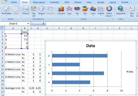 Bar Chart Excel Template excel dashboard templates step by step horizontal bar