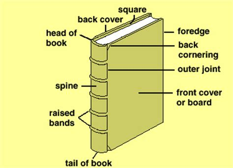 user search terms needed books book diagram 1 outside illustrated book diagram in gif